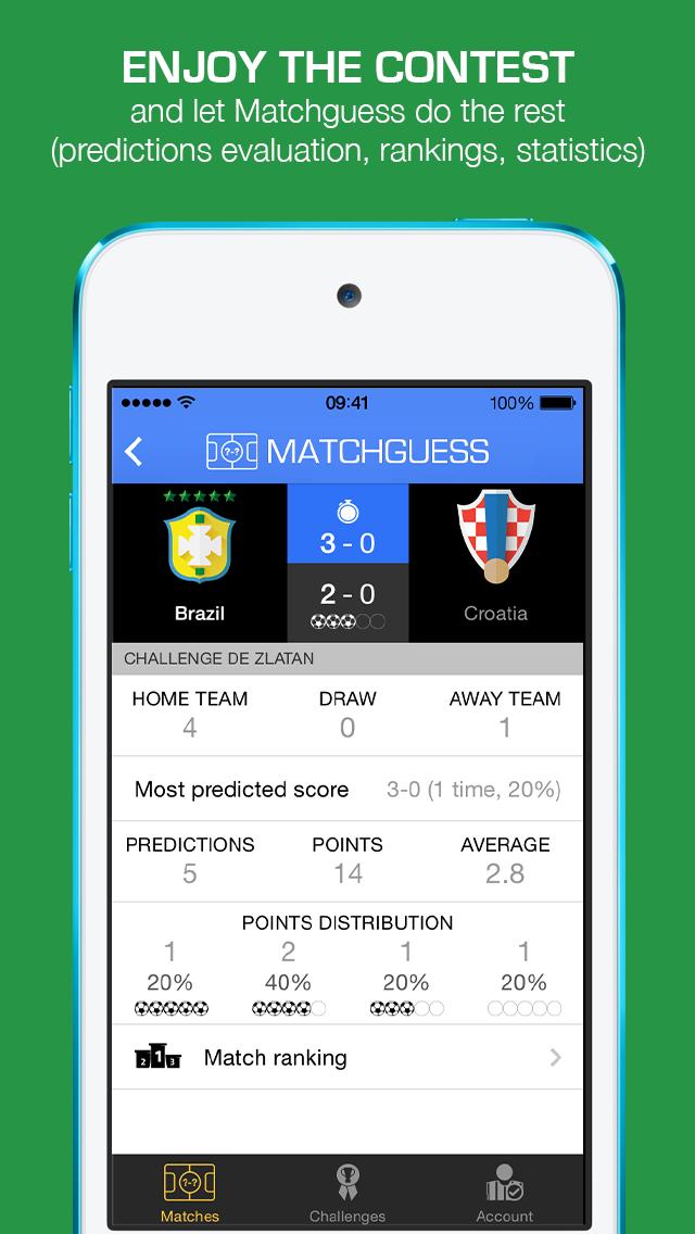 Top Five Application Football Prediction - Circus